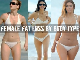 Female Fat Loss By Body Type Gauge Girl Training Certain types of exercise are also beneficial for people with endomorphic bodies. body type gauge girl training